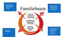 Logoen til Bergen Familie Advokat AS